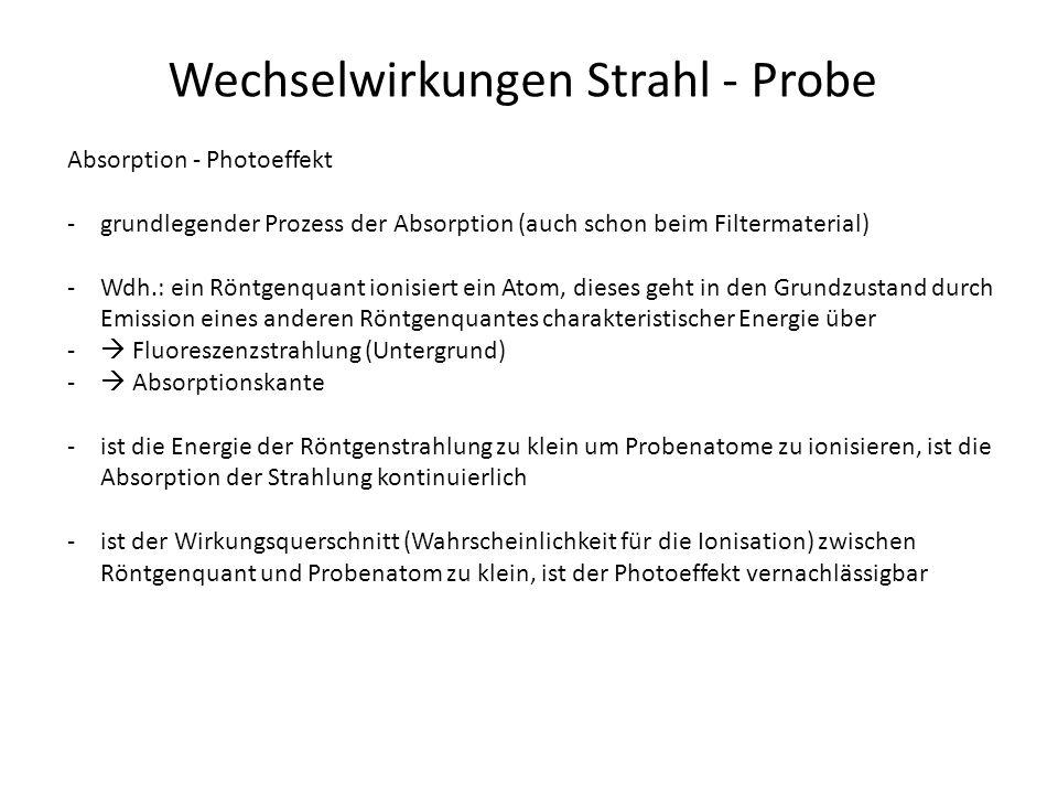 Wechselwirkungen Strahl - Probe Absorption - Photoeffekt -grundlegender Prozess der Absorption (auch schon beim Filtermaterial) -Wdh.: ein Röntgenquan