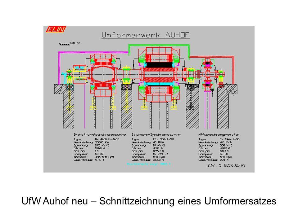 UfW Auhof neu – Schnittzeichnung eines Umformersatzes