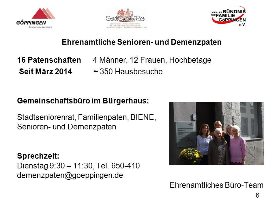 Ehrenamtliche Senioren- und Demenzpaten 16 Patenschaften 4 Männer, 12 Frauen, Hochbetage Seit März 2014 ~ 350 Hausbesuche Gemeinschaftsbüro im Bürgerh