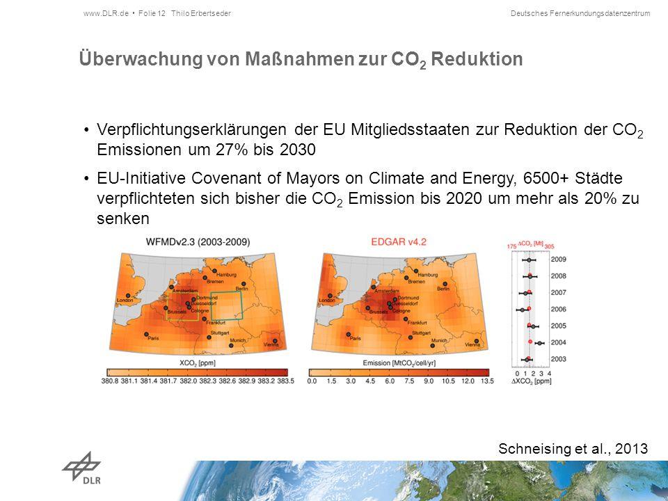 Deutsches Fernerkundungsdatenzentrum Überwachung von Maßnahmen zur CO 2 Reduktion Verpflichtungserklärungen der EU Mitgliedsstaaten zur Reduktion der CO 2 Emissionen um 27% bis 2030 EU-Initiative Covenant of Mayors on Climate and Energy, 6500+ Städte verpflichteten sich bisher die CO 2 Emission bis 2020 um mehr als 20% zu senken Thilo Erbertseder www.DLR.de Folie 12 Schneising et al., 2013