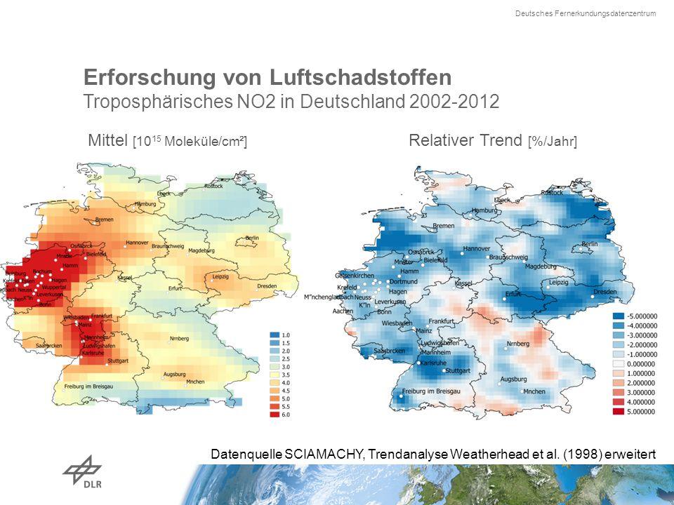 Deutsches Fernerkundungsdatenzentrum Erforschung von Luftschadstoffen Troposphärisches NO2 in Deutschland 2002-2012 Mittel [10 15 Moleküle/cm²] Relativer Trend [%/Jahr] Datenquelle SCIAMACHY, Trendanalyse Weatherhead et al.