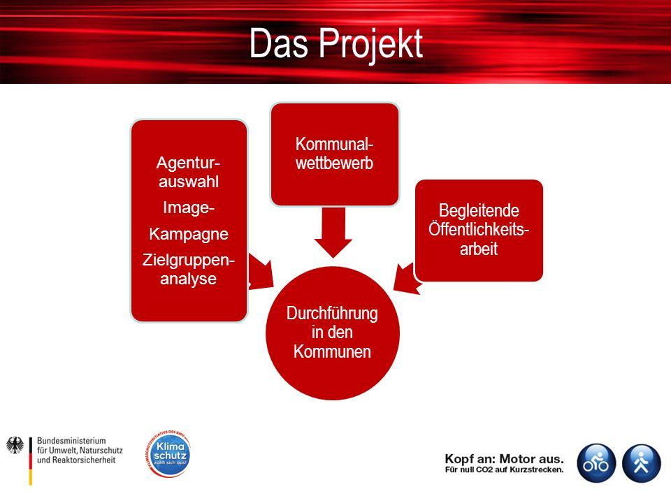 Das Projekt Durchführung in den Kommunen Agentur- auswahl Image- Kampagne Zielgruppen- analyse Kommunal- wettbewerb Begleitende Öffentlichkeits- arbeit