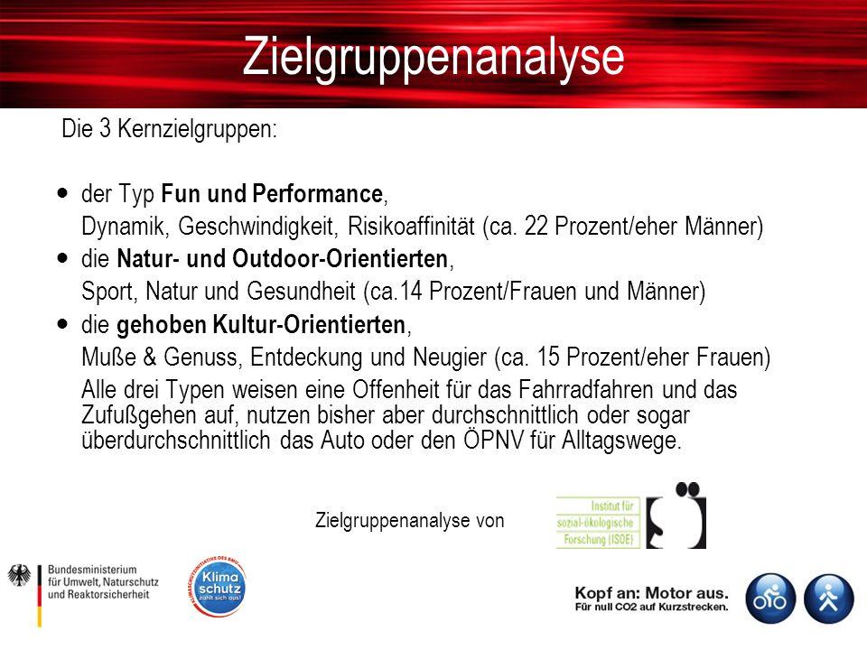 Zielgruppenanalyse Die 3 Kernzielgruppen: der Typ Fun und Performance, Dynamik, Geschwindigkeit, Risikoaffinität (ca.