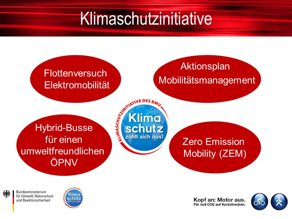 Klimaschutzinitiative Zero Emission Mobility (ZEM) Flottenversuch Elektromobilität Hybrid-Busse für einen umweltfreundlichen ÖPNV Aktionsplan Mobilitätsmanagement