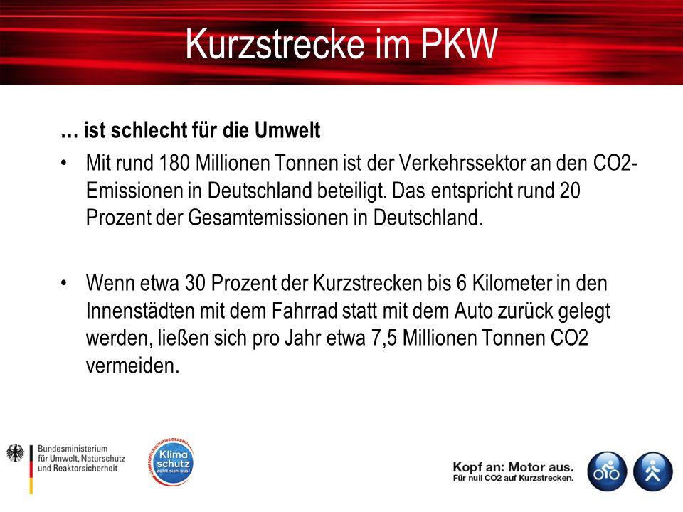 Kurzstrecke im PKW … ist schlecht für die Umwelt Mit rund 180 Millionen Tonnen ist der Verkehrssektor an den CO2- Emissionen in Deutschland beteiligt.