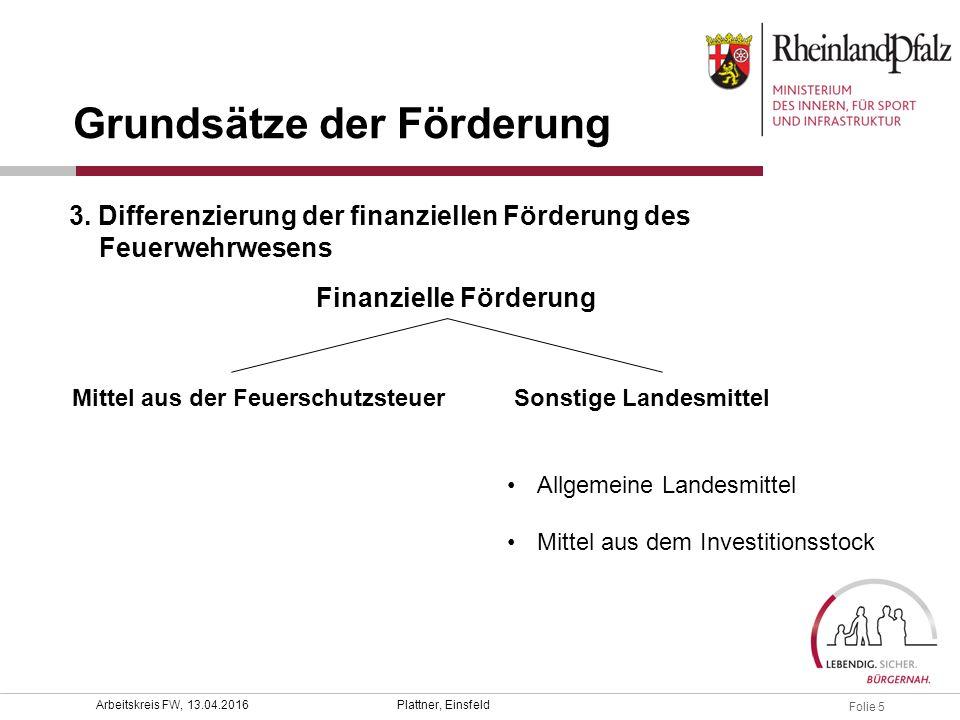 Folie 6 Plattner, EinsfeldArbeitskreis FW, 13.04.2016  § 34 Abs.