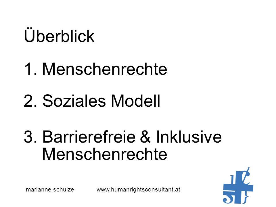 marianne schulze www.humanrightsconsultant.at Überblick 1.Menschenrechte 2.