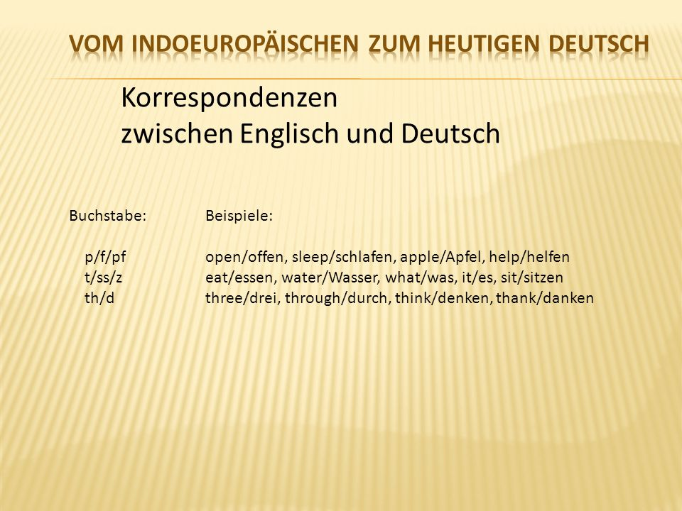 Korrespondenzen zwischen Englisch und Deutsch Buchstabe:Beispiele: p/f/pfopen/offen, sleep/schlafen, apple/Apfel, help/helfen t/ss/zeat/essen, water/Wasser, what/was, it/es, sit/sitzen th/dthree/drei, through/durch, think/denken, thank/danken