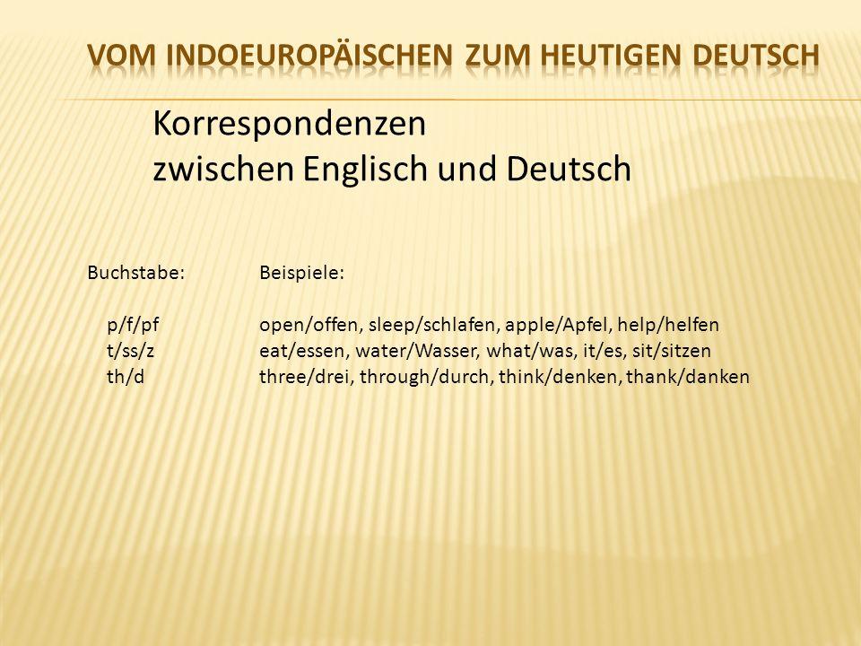 Korrespondenzen zwischen Englisch und Deutsch Buchstabe:Beispiele: p/f/pfopen/offen, sleep/schlafen, apple/Apfel, help/helfen t/ss/zeat/essen, water/W