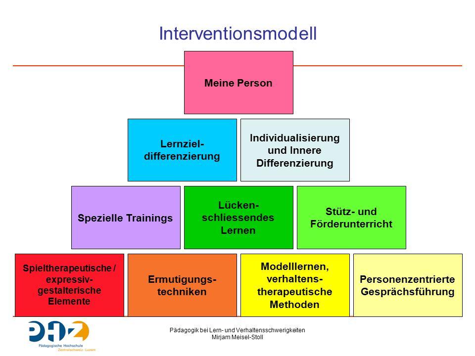 Pädagogik bei Lern- und Verhaltensschwerigkeiten Mirjam Meisel-Stoll Interventionsmodell Spieltherapeutische / expressiv- gestalterische Elemente Personenzentrierte Gesprächsführung Spezielle Trainings Ermutigungs- techniken Lücken- schliessendes Lernen Lernziel- differenzierung Stütz- und Förderunterricht Individualisierung und Innere Differenzierung Modelllernen, verhaltens- therapeutische Methoden Meine Person
