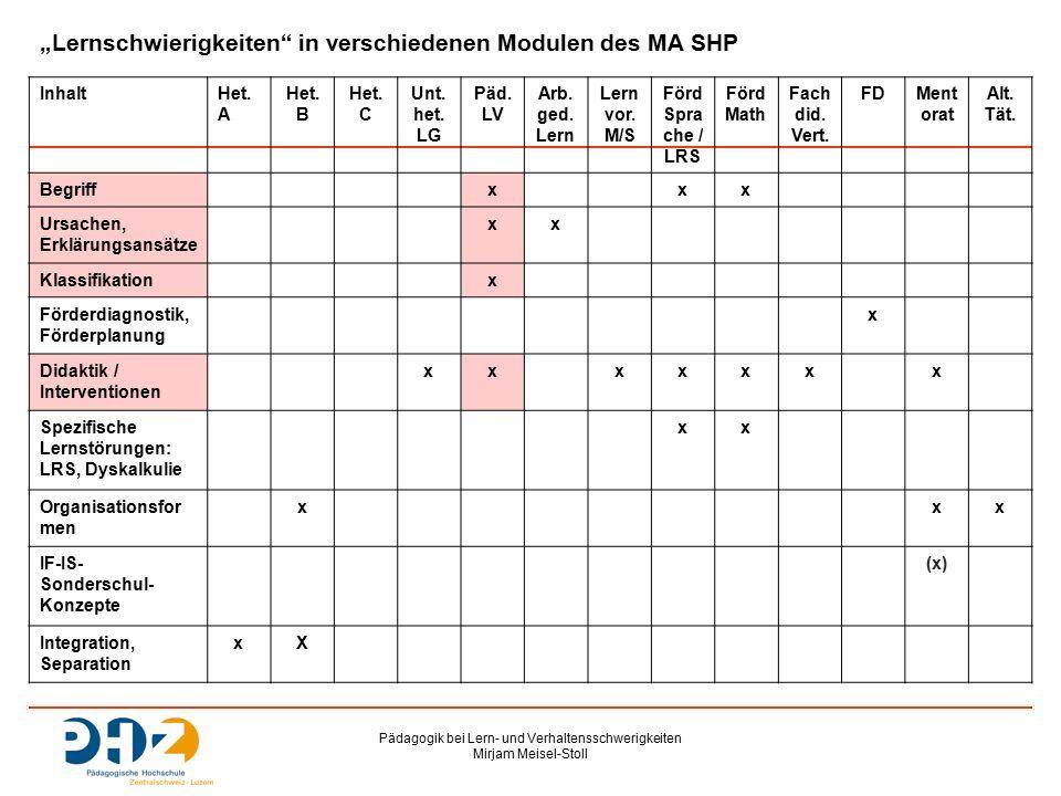 """Pädagogik bei Lern- und Verhaltensschwerigkeiten Mirjam Meisel-Stoll """"Lernschwierigkeiten in verschiedenen Modulen des MA SHP InhaltHet."""