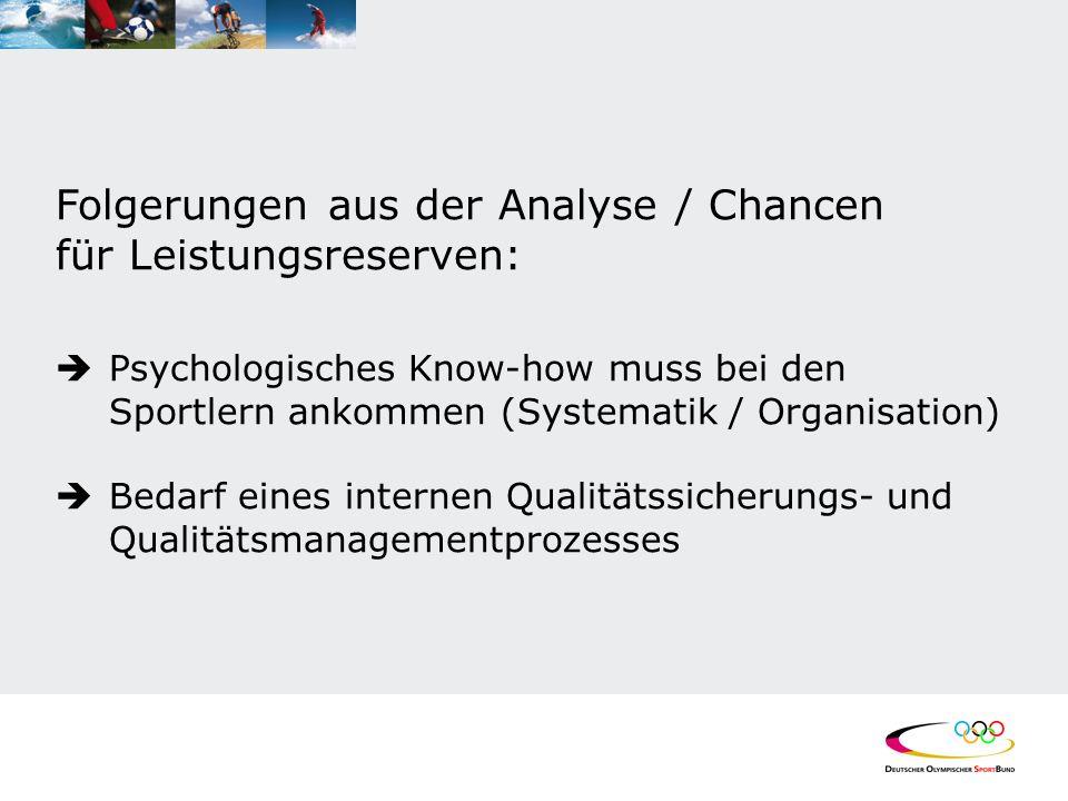 Folgerungen aus der Analyse / Chancen für Leistungsreserven:  Psychologisches Know-how muss bei den Sportlern ankommen (Systematik / Organisation) 