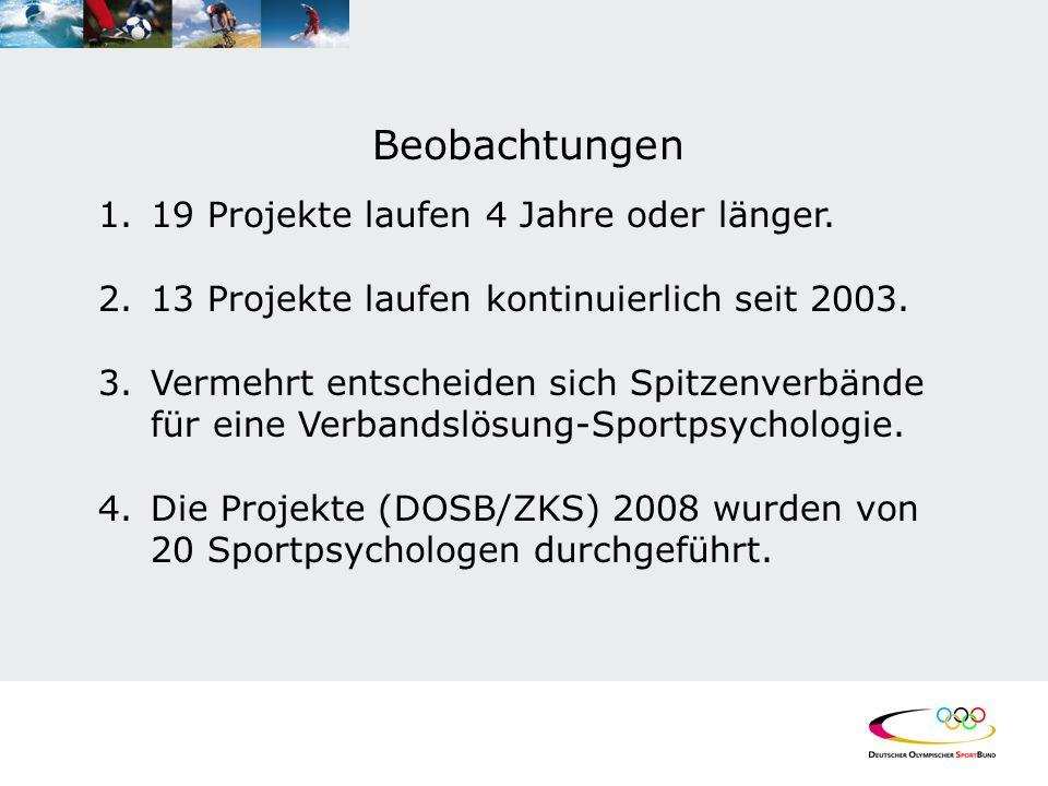 Beobachtungen 1.19 Projekte laufen 4 Jahre oder länger. 2.13 Projekte laufen kontinuierlich seit 2003. 3.Vermehrt entscheiden sich Spitzenverbände für