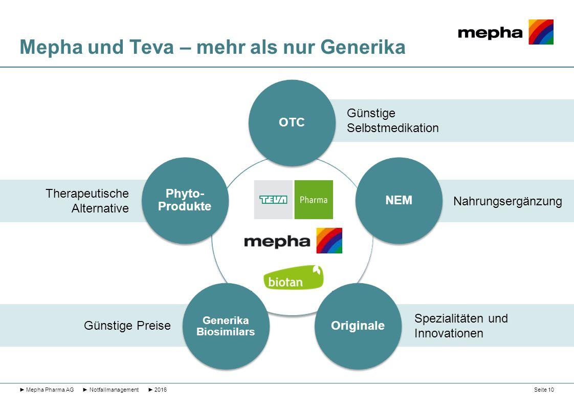 Mepha und Teva – mehr als nur Generika ► Mepha Pharma AG ► Notfallmanagement ► 2016 OTC Phyto- Produkte Generika Biosimilars OriginaleNEM Nahrungsergänzung Günstige Selbstmedikation Therapeutische Alternative Günstige Preise Spezialitäten und Innovationen Seite 10