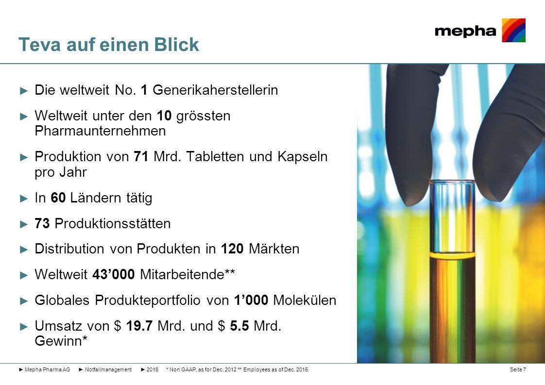 Teva auf einen Blick ► Die weltweit No. 1 Generikaherstellerin ► Weltweit unter den 10 grössten Pharmaunternehmen ► Produktion von 71 Mrd. Tabletten u