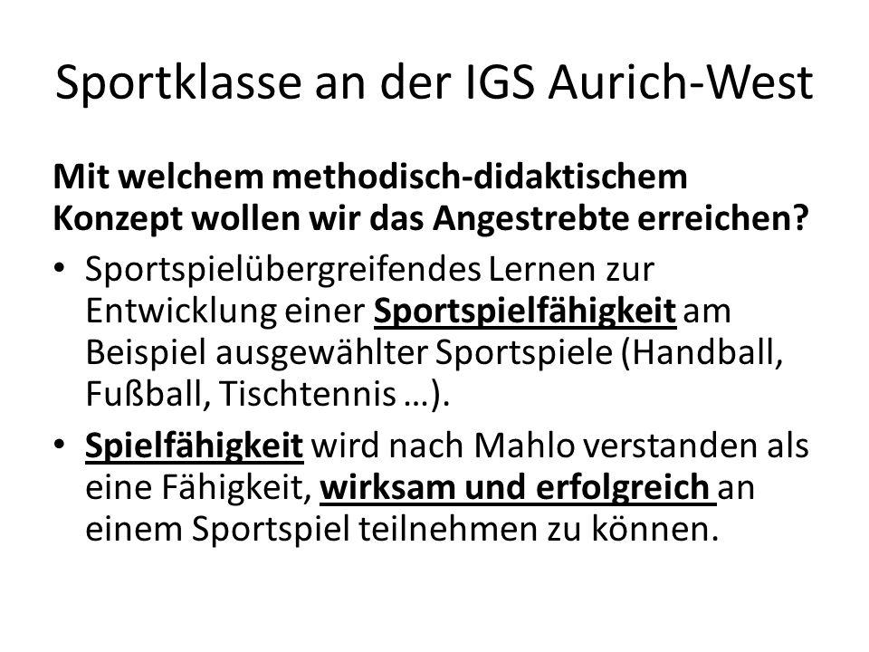 Sportklasse an der IGS Aurich-West Mit welchem methodisch-didaktischem Konzept wollen wir das Angestrebte erreichen.