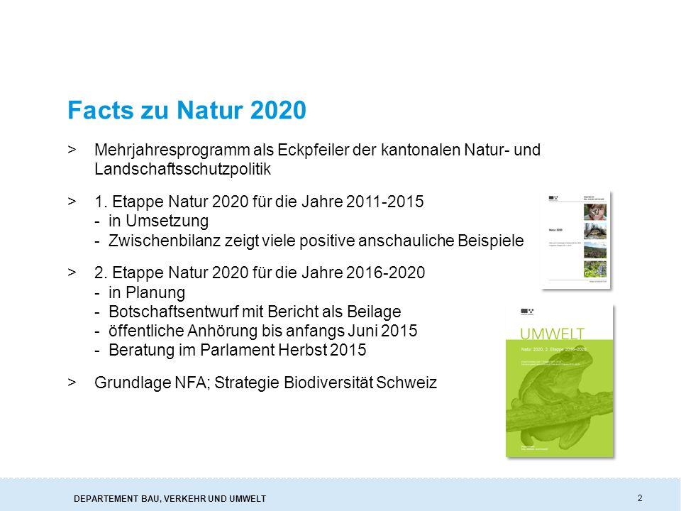 DEPARTEMENT BAU, VERKEHR UND UMWELT Facts zu Natur 2020 >Mehrjahresprogramm als Eckpfeiler der kantonalen Natur- und Landschaftsschutzpolitik >1.