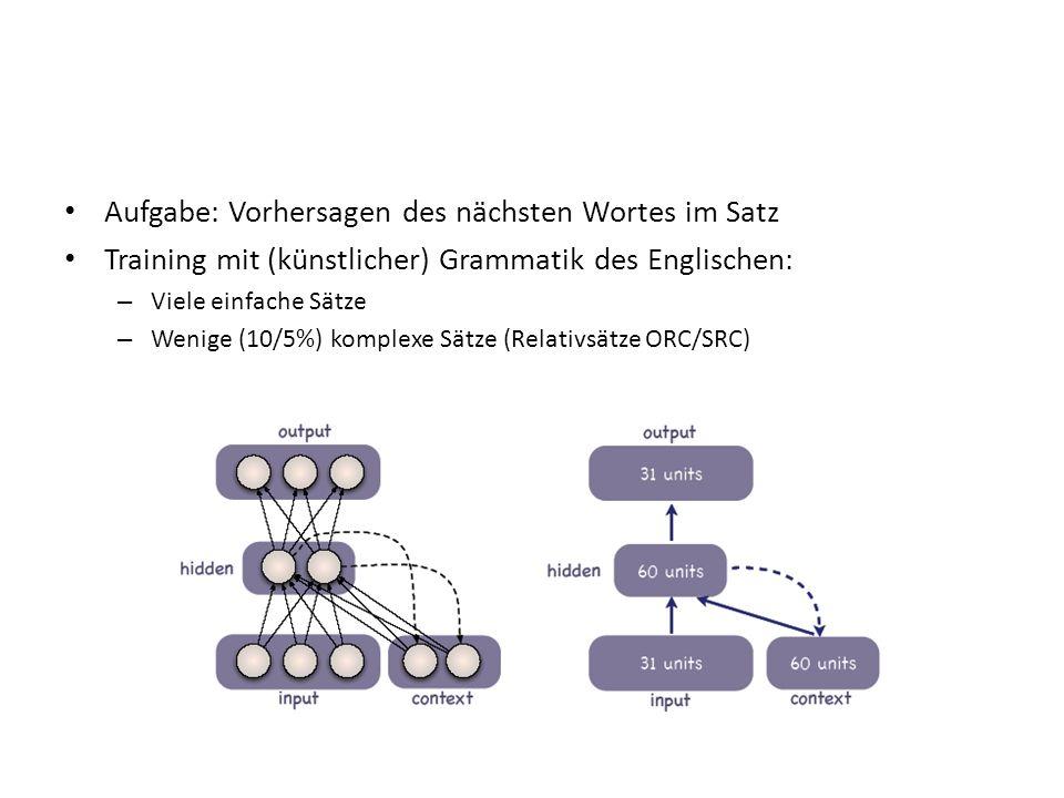 Aufgabe: Vorhersagen des nächsten Wortes im Satz Training mit (künstlicher) Grammatik des Englischen: – Viele einfache Sätze – Wenige (10/5%) komplexe Sätze (Relativsätze ORC/SRC)
