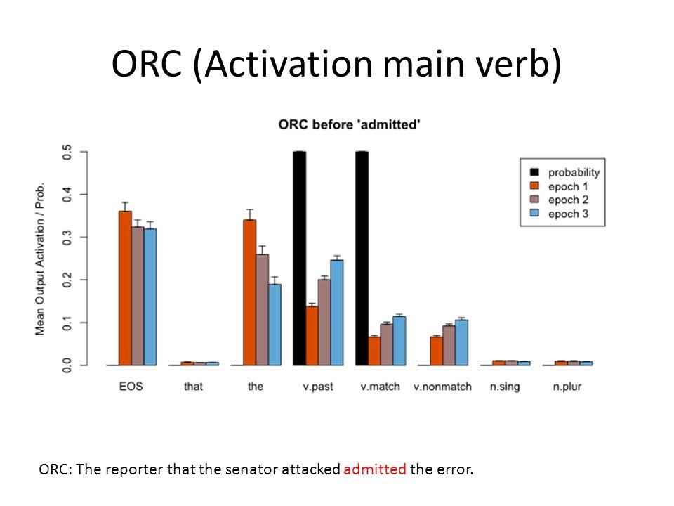 ORC: Vorhersage bei Komma 2 ORC: Der Polizist, den der Junge verspottet,trifft den Passanten.