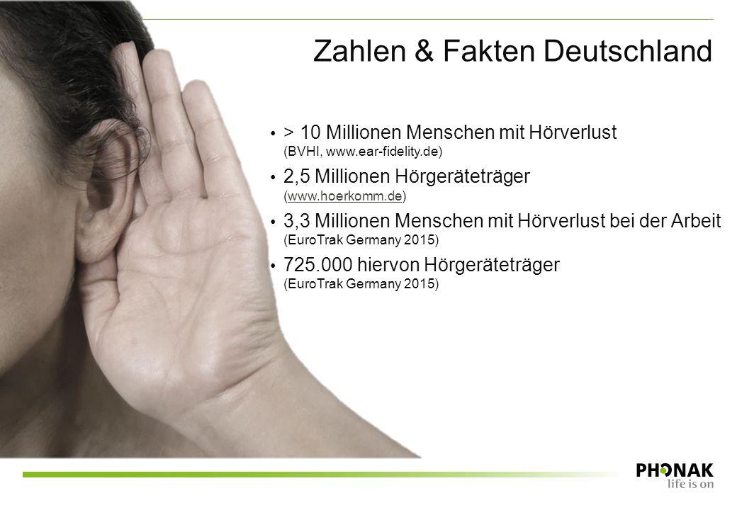 Zahlen & Fakten Deutschland > 10 Millionen Menschen mit Hörverlust (BVHI, www.ear-fidelity.de) 2,5 Millionen Hörgeräteträger (www.hoerkomm.de)www.hoer