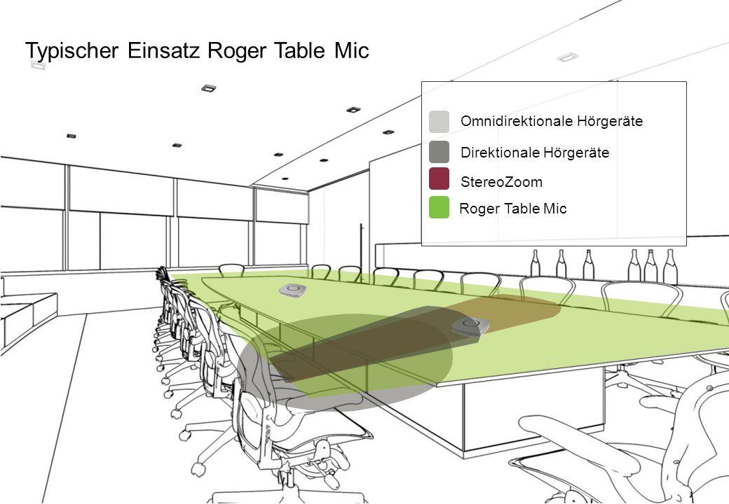 Roger Table Mic Direktionale Hörgeräte StereoZoom Typischer Einsatz Roger Table Mic Omnidirektionale Hörgeräte