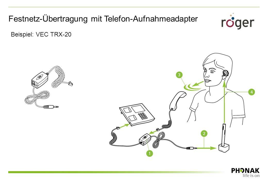 Festnetz-Übertragung mit Telefon-Aufnahmeadapter Beispiel: VEC TRX-20