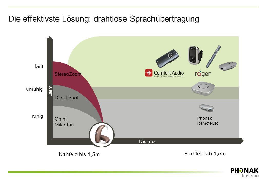 VOIP-Übertragung mit Bluetooth-Aufnahmeadapter Beispiel: Sennheiser BTD 500 USB
