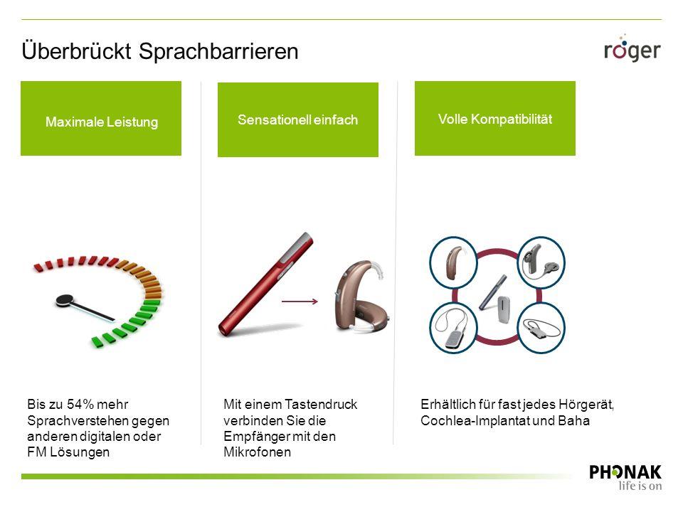 Maximale Leistung Bis zu 54% mehr Sprachverstehen gegen anderen digitalen oder FM Lösungen Sensationell einfach Mit einem Tastendruck verbinden Sie die Empfänger mit den Mikrofonen Volle Kompatibilität Erhältlich für fast jedes Hörgerät, Cochlea-Implantat und Baha Überbrückt Sprachbarrieren
