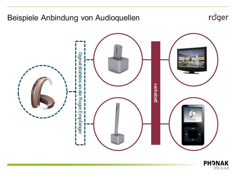 Beispiele Anbindung von Audioquellen verkabelt Signal drahtlos an die Roger Empfänger