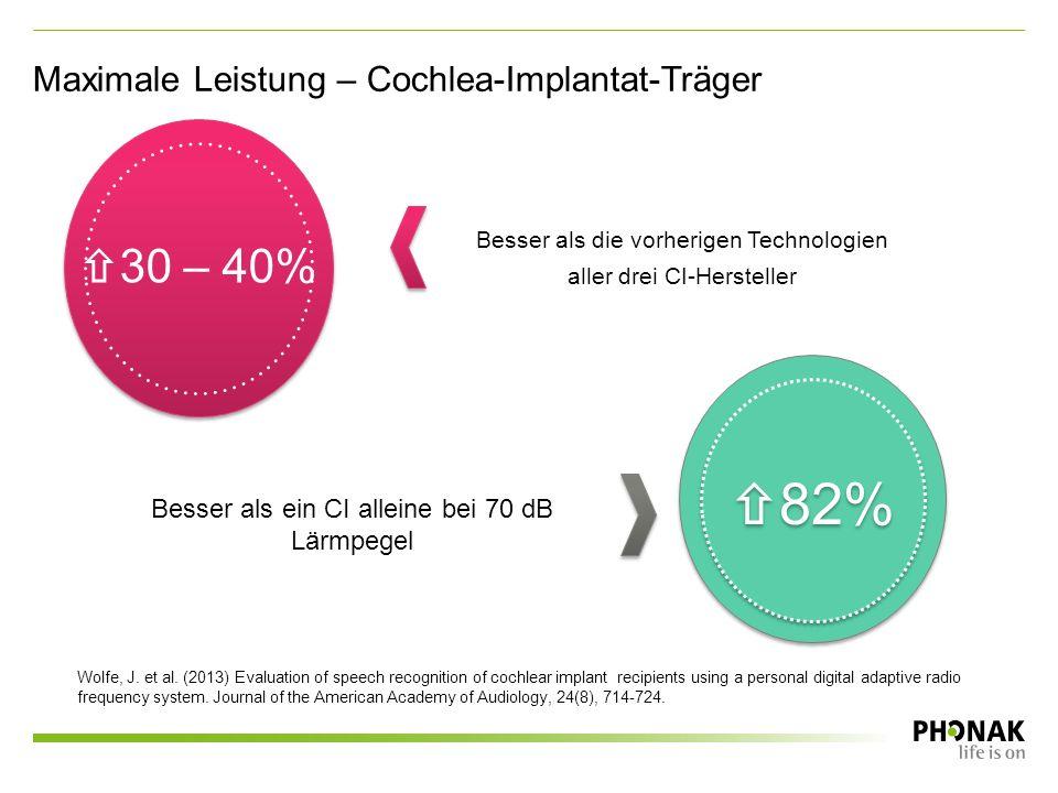 Besser als die vorherigen Technologien aller drei CI-Hersteller  30 – 40% Besser als ein CI alleine bei 70 dB Lärmpegel Wolfe, J.