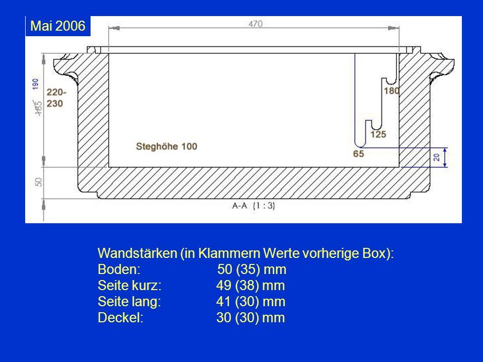 Mai 2006 Wandstärken (in Klammern Werte vorherige Box): Boden: 50 (35) mm Seite kurz: 49 (38) mm Seite lang: 41 (30) mm Deckel: 30 (30) mm
