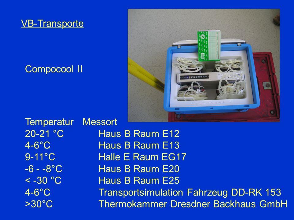 Temperatur Messort 20-21 °CHaus B Raum E12 4-6°CHaus B Raum E13 9-11°CHalle E Raum EG17 -6 - -8°CHaus B Raum E20 < -30 °CHaus B Raum E25 4-6°CTransportsimulation Fahrzeug DD-RK 153 >30°CThermokammer Dresdner Backhaus GmbH VB-Transporte Compocool II