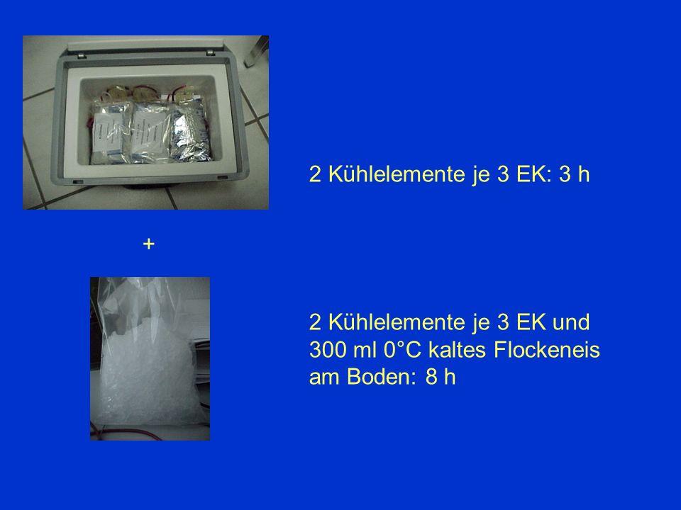 2 Kühlelemente je 3 EK: 3 h + 2 Kühlelemente je 3 EK und 300 ml 0°C kaltes Flockeneis am Boden: 8 h