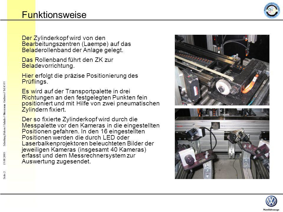 Seite 2 Schulung Falcon / Jahnke / Messraum Gießerei / Tel.4577 17.08.2005 Funktionsweise Der Zylinderkopf wird von den Bearbeitungszentren (Laempe) auf das Beladerollenband der Anlage gelegt.