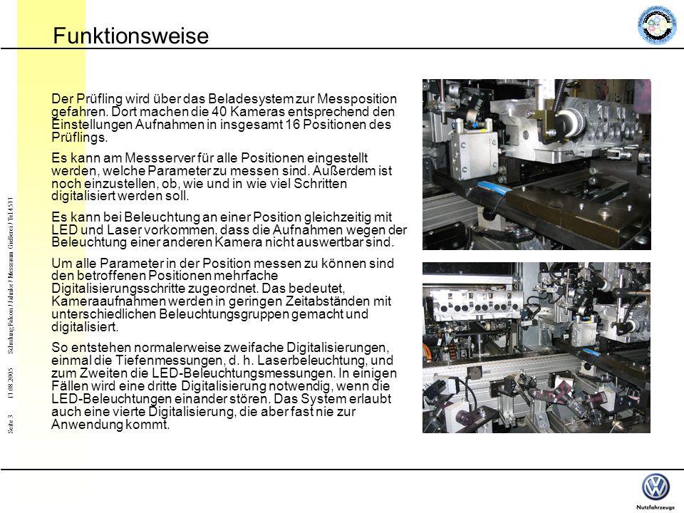 Seite 3 Schulung Falcon / Jahnke / Messraum Gießerei / Tel.4577 17.08.2005 Funktionsweise Der Prüfling wird über das Beladesystem zur Messposition gefahren.
