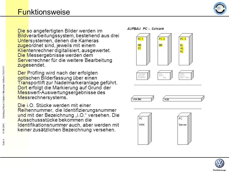 Seite 4 Schulung Falcon / Jahnke / Messraum Gießerei / Tel.4577 17.08.2005 Funktionsweise Die so angefertigten Bilder werden im Bildverarbeitungssystem, bestehend aus drei Untersystemen, denen die Kameras zugeordnet sind, jeweils mit einem Klientenrechner digitalisiert, ausgewertet.