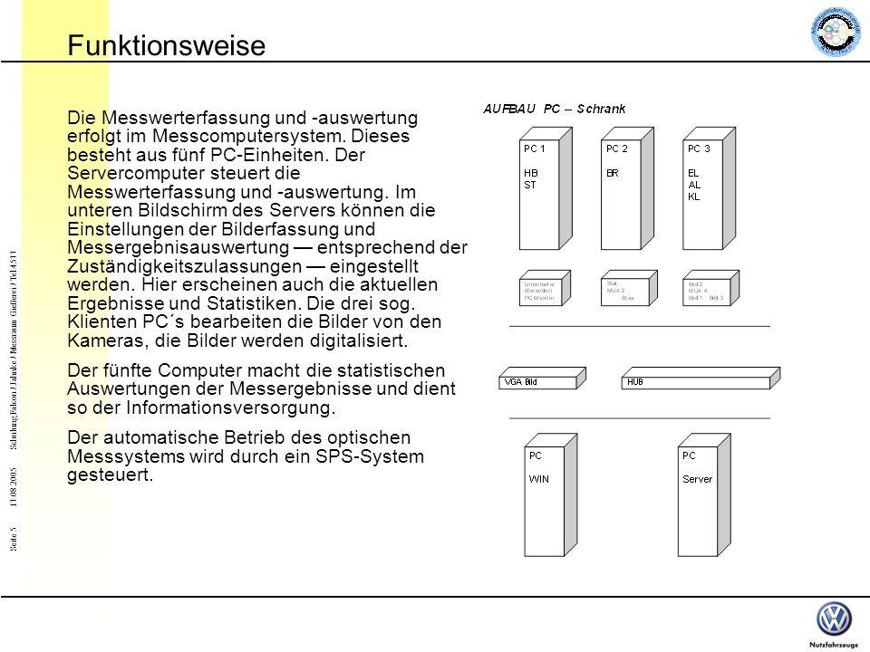 Seite 5 Schulung Falcon / Jahnke / Messraum Gießerei / Tel.4577 17.08.2005 Funktionsweise Die Messwerterfassung und -auswertung erfolgt im Messcomputersystem.