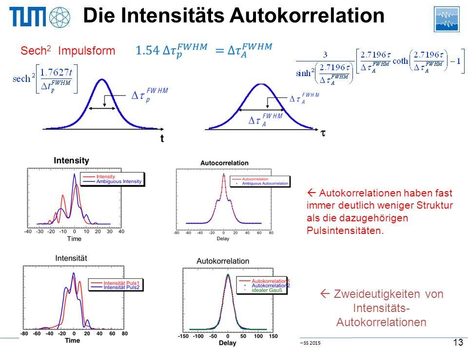 """Die Intensitäts Autokorrelation Beispiel: Quadratische Pulsform Gaussförmige Impulsform Das ist einfach zu zeigen:  die Intensitäts-AC kann die """"Zeit"""