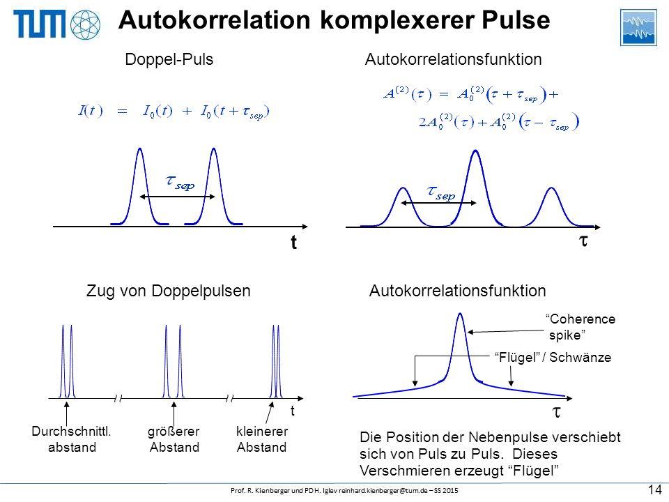 Die Intensitäts Autokorrelation Sech 2 Impulsform  Autokorrelationen haben fast immer deutlich weniger Struktur als die dazugehörigen Pulsintensitäte