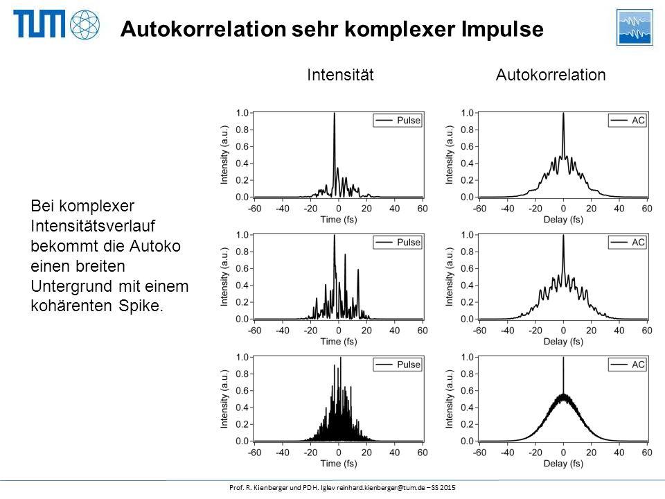 Doppel-PulsAutokorrelationsfunktion t  Zug von DoppelpulsenAutokorrelationsfunktion  Die Position der Nebenpulse verschiebt sich von Puls zu Puls. D