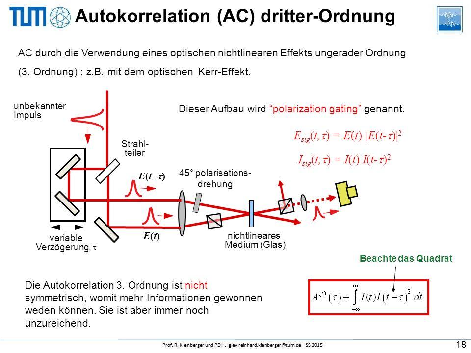 """Kombination von Spektrometer und AC Frage: Autokorrelationsmessung + Messung des Spektrums = = vollständige Charakterisierung? eng.: """"Temporal Informa"""