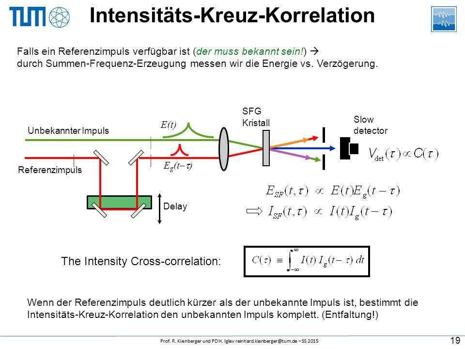 Autokorrelation (AC) dritter-Ordnung nichtlineares Medium (Glas) E sig (t,  ) = E(t)  E(t-  )  2 AC durch die Verwendung eines optischen nichtlinear