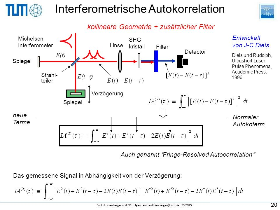 The Intensity Cross-correlation: Delay Unbekannter Impuls Slow detector E(t) E g (t–  ) SFG Kristall Referenzimpuls Falls ein Referenzimpuls verfügba