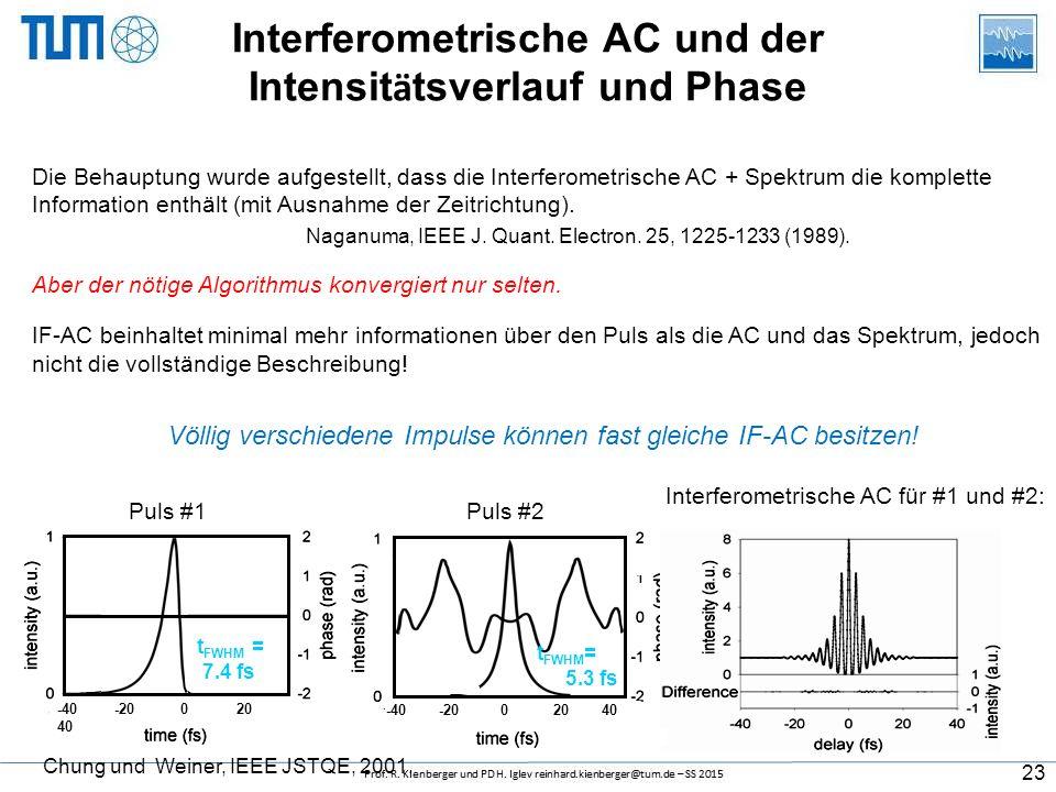 7-fs sech 2 800-nm Puls Doppel-Puls Puls mit kubischer spektralen Phase Interferometrische AC: Beispiele 22