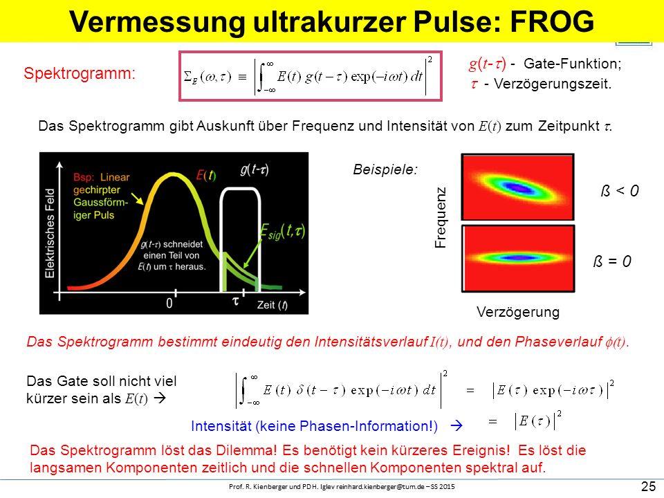 Nichtlineare Fluoreszenz bzw. Absorption als nichtlineare Effekte bei der AC Zweiphotonen Fluoreszenz D. T. Reid, et al., Opt. Lett. 22, 233-235 (1997