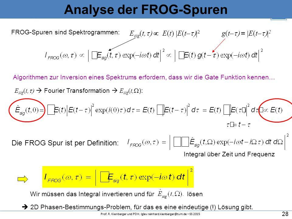 """Polarization Gate"" Geometrie Nichtlineares Medium (glass, Kerr Effekt! ) variable Verzögerung,  Kamera Spek- trometer E(t)E(t) E(t-  ) E sig (t, "