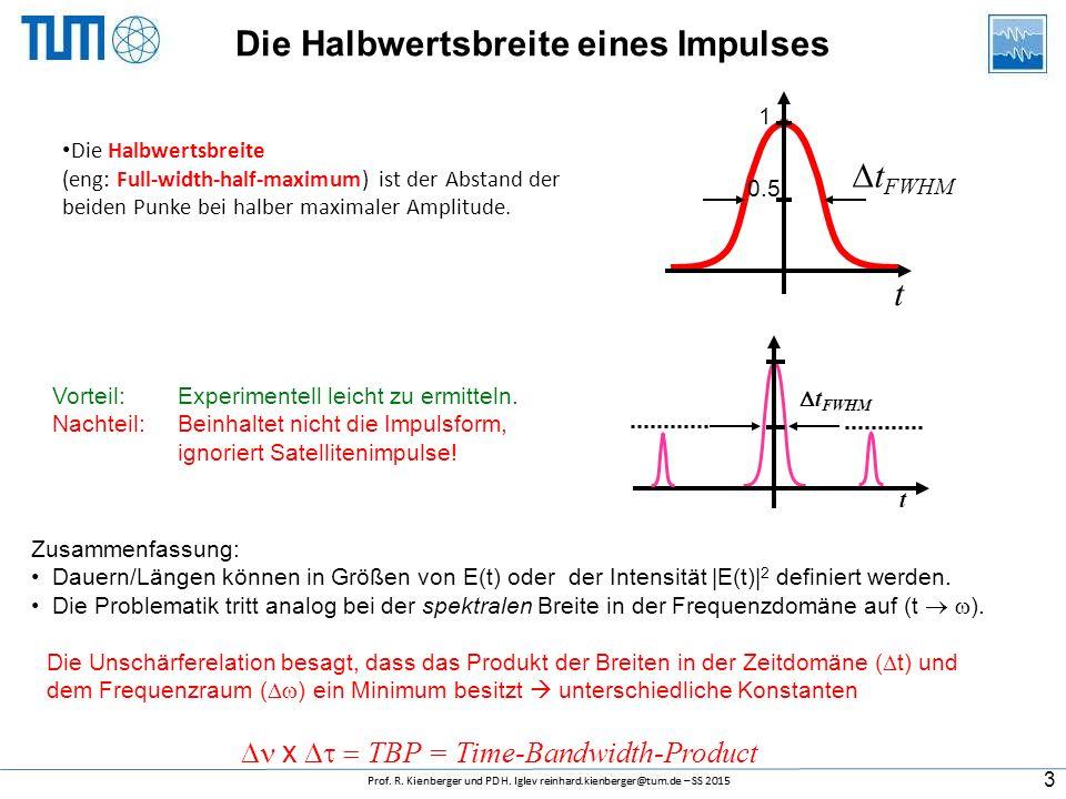 """Die """"effektive Impulslänge"""" ist die Weite eines Rechtecks, dessen Amplitude und Flächeninhalt identisch mit der des gesuchten Impulses ist. Effektive"""