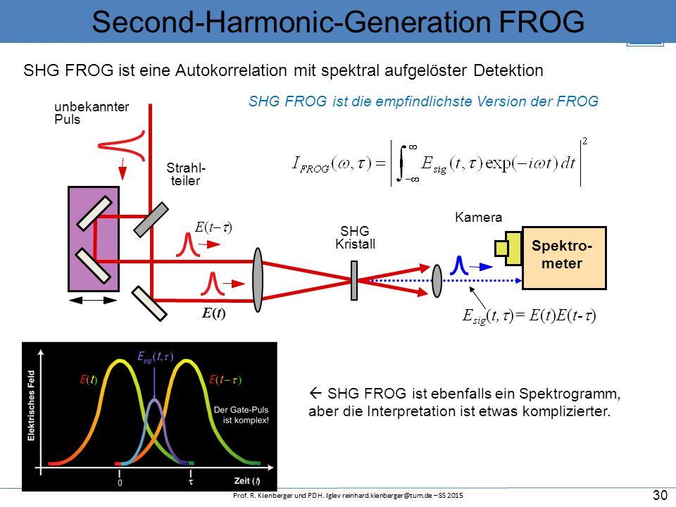 FROG-Messungen ultrakurzer Laserpulse FROG Traces Retrieved pulses Data courtesy of Profs. Bern Kohler and Kent Wilson, UCSD. Der Gitterabstand muss k