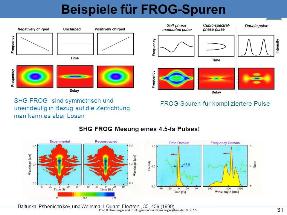 Second-Harmonic-Generation FROG SHG Kristall unbekannter Puls Kamera Spektro- meter Strahl- teiler E(t)E(t) E(t–  ) E sig (t,  )= E(t)E(t-  ) SHG F