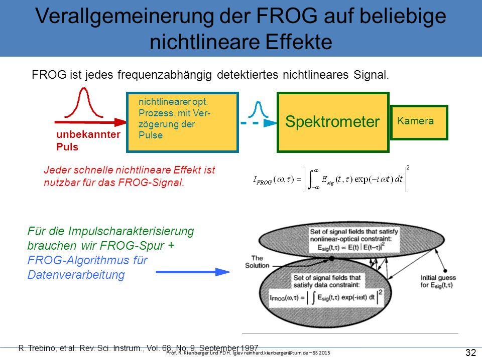 SHG FROG sind symmetrisch und uneindeutig in Bezug auf die Zeitrichtung, man kann es aber Lösen Beispiele für FROG-Spuren FROG-Spuren für komplizierte